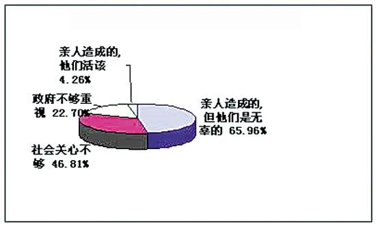 中国人口红利现状_浙江省人口现状