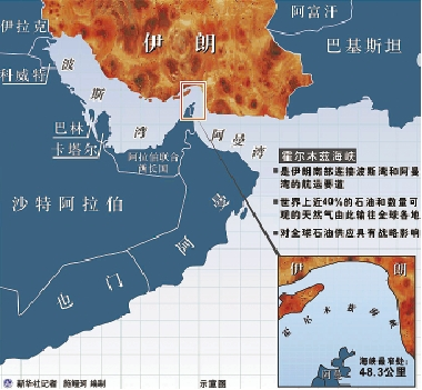 在波斯湾中,中东石油的分布特点图片